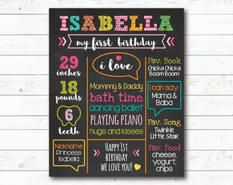 First Birthday Chalkboard Sign, Baby Girl Chalkboard Poster, Printable Birthday Sign, 1st Birthday Pink Party, Personalized Digital File