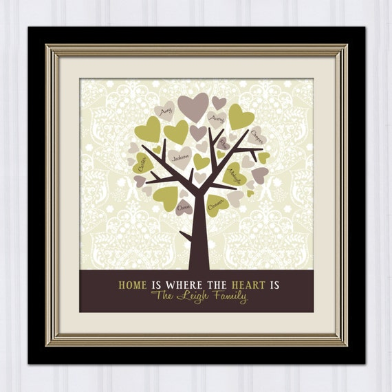 Christmas Gift for Grandma, Personalized Gift for Mom, Custom Gift for Grandparents, Family Tree, Sage and Brown Home Decor, Heart Tree
