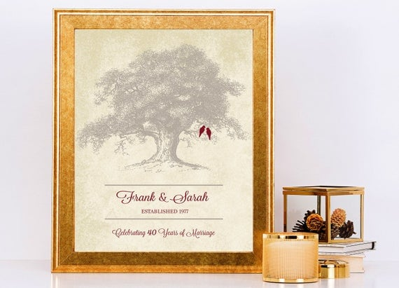 Unusual Ruby Wedding Gifts: 40th ANNIVERSARY Gift Print Personalized Gift For