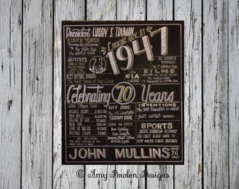 On the Day You Were Born Personalized Birthday Chalkboard