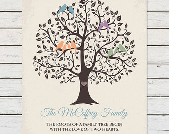 PRINTABLE Personalized FAMILY TREE Gift to Parents, Family Tree Printable, Family Established Printable, 8 x 10 Digital Print at home