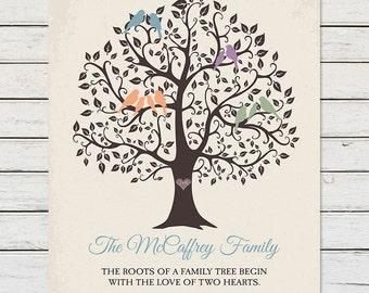 Items similar to Family Tree, Family Sign, Custom Family Tree ...