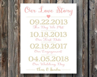 PRINTABLE Wedding Sign-Our Love Story Sign-Personalized Wedding Reception,Rehearsal Dinner,Engagement Sign-Important Life Dates Sign