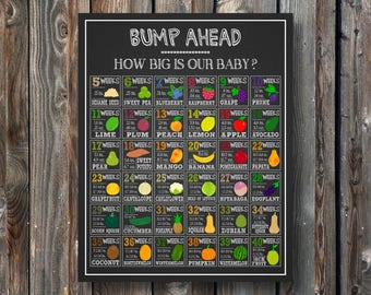 PRINTABLE How Big Is Our Baby Chalkboard-Baby Size Week By Week-Baby Size Comparison To Fruit-ONE Baby Size Sign-Baby Size-Baby Growth Chart