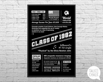 Class of 1982 DIGITAL Poster, 35 Year Reunion Digital Sign, PRINTABLE Class of 82 Poster, High School Reunion Decor, Class of 82 Sign