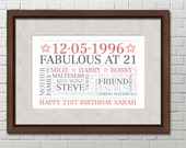 Personalised 21st Word Art Word Cloud PRINT Poster Unique gift Special 21st Birthday BD211