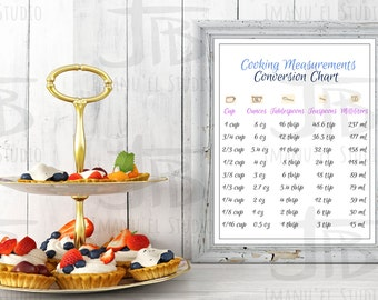 Kitchen Conversion Chart, conversion chart, Kitchen wall Decor, Kitchen signs, Wall Decor, Kitchen Art, Instant Download, wall decor