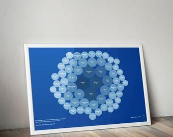 Chelsea FC Legends Bubble Graph Wall Print