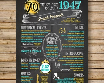 1947 -- 70th Birthday or Anniversary Chalkboard Poster, DIGITAL FILE, Perfect Gift, Color Customizable, 70 Years Ago Sign