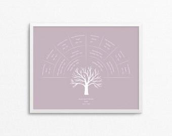 Family Trees Custom, Family Tree, Baby Gift, Family History Chart, Baptism Gifts, Family Keepsake, Anniversary, Genealogy