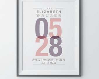 Baby Birth Print,Baby Girl Birth Print,Baby Girl Birth Announcement Wall Art,Baby Girl Nursery Art,Baby Girl Nursery Decor,Birth Stat Print