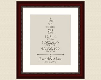 2nd Anniversary Gifts For Men Cotton Anniversary Centerpiece Engagement Art Unique Wedding Gift For Couple 50th Anniversary Personalized