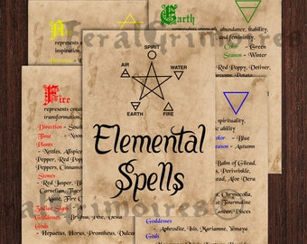 Wicca Elements Correspondence Instant Download - Wicca Book of Shadows Pages Elements - Witchcraft Grimoire Pages