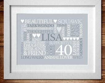 Birthday Word Art Personalised Print* A4, A3 or Digital PDF