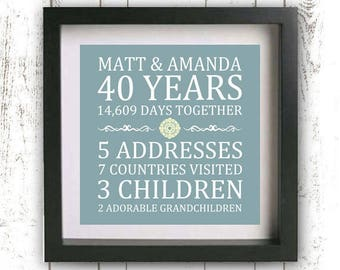 Custom Family Sign - Printable Parent's Anniversary Gift - Family Established - 50th Anniversary - Teal with Yellow Damask