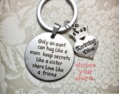 Personalized Aunt Keychain, AK1, Choose Your Charm, Aunt Gift, Gifts for Aunt, Keychain, Aunt Gifts, Aunt Keyring, Aunt Jewelry