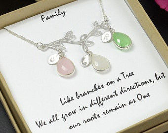 Custom Birthstone Necklace,Custom Birthstone Necklace For Mom,Mothers  Gift,Mommy Necklace,Custom Necklace,Family Necklace,Nana Gift Jewelry