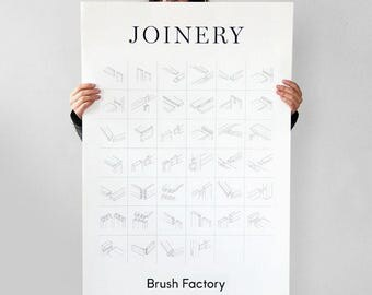 Graphic hand screen printed joinery reference poster gift for woodworkers and wood enthusiasts.