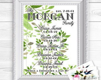 """Personalized, Custom, Family Names & Dates Wall Art, What a Differance a Day Makes, Birds, Flowers, Leaves, 8x10"""",  Digital or Printed"""