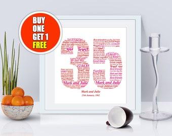 35th anniversary, 35th anniversary gift, thirty fifth anniversary, 35th anniversary present, 35th wedding idea