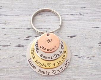 Personalized Grandma/Mom Keychain, Name and Birthdate Keychain