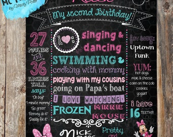 Minnie Mouse Printable Birthday Chalkboard Sign - YOU PRINT (Aqua/Pink/Purple)
