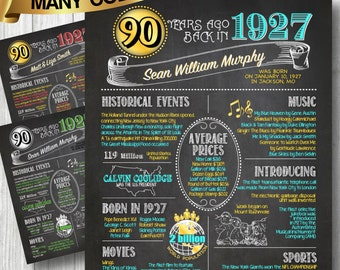 1927 -- 90th Birthday Chalkboard Poster, DIGITAL FILE, Perfect Gift, Color Customizable, 90 Years Ago Sign