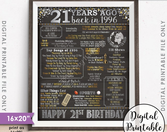 """21st Birthday Gift 1996 Poster, 21 Years USA Flashback Instant Download 8x10/16x20"""" Born in 1996 Birth 21st B-day Chalkboard Style Printable"""