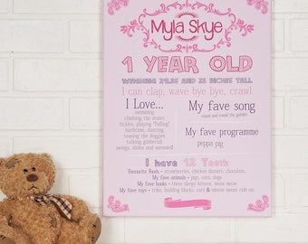 Personalised One Year Old Canvas