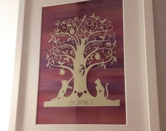 Family Tree (with up to 5 names)