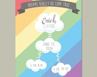 Rainbow baby gift etsy rainbow baby gift baby nursery pictures rainbow baby shower baby room decor negle Choice Image