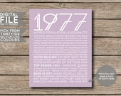 DIGITAL FILE - 1977 - Printable 40th Birthday or Anniversary Personalised Facts & Trivia Print Poster