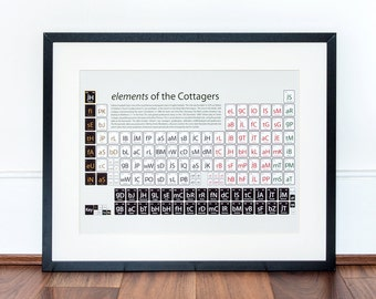 Fulham art gift, Fulham Periodic Table Art Print, Fulham art print, Fulham Football Gift, Fulham soccer. Fulham fan, Fulham football club