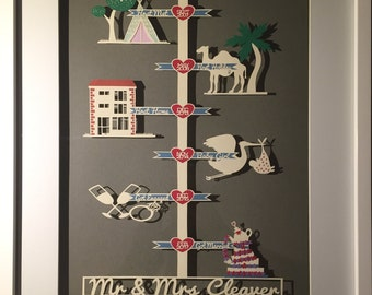 Personalised Timeline Framed papercut
