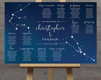 Constellation Wedding Table Plan Celestial Wedding Seating Chart Zodiac Reception Table Stars Seating