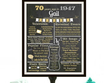 70th Birthday Poster, 70th Birthday Party, 70 years loved, 70 Birthday Gift, 1947 party sign, Adult party decorations, Chalkboard PRINTABLE