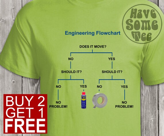 Engineering Flowchart Tshirt - Funny Engineering Shirt - Engineer Shirts and Other Humor Gifts at HaveSomeTeeShop