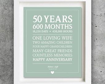 50th Anniversary Gift; Personalized Downloadable Anniversary Present; Digital Print; Custom Print; 50 Years; Wedding Anniversary; Wall Art