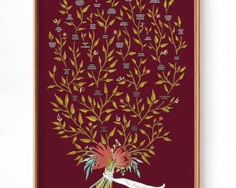 Family Tree, Custom Family Tree, Family History, Family Tree Chart, Family Tree Print, Wall Art, up to 5 Generations, Gouache Lemon Leaf