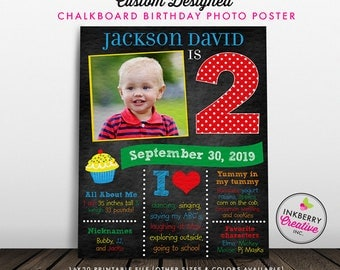 Kids Birthday Milestone Chalkboard Style Photo Poster - Custom Designed, Printable Large Poster - Boy's 1st, 2nd, 3rd, 4th Birthday Poster