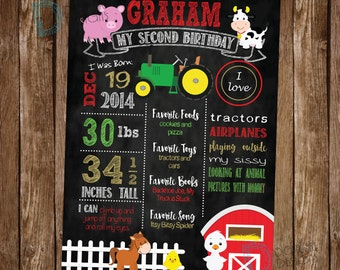 Farm Birthday Poster - Farm Birthday Chalkboard - Farm Birthday Party - Farm Birthday Decor - Farmyard Party - Farmyard Birthday Decor