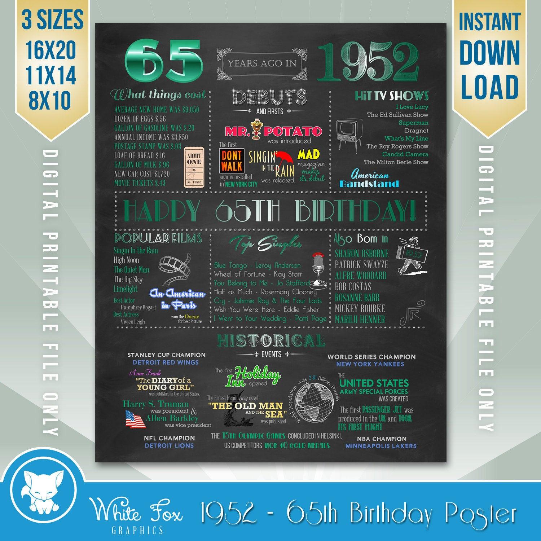 Download 65th birthday card turning 65 happy 65th birthday friend -  Zoom