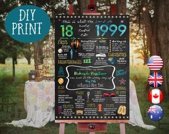 18th birthday gift for man / son - 1999 Birthday Chalkboard Poster, Personalized and Printable, 004_18
