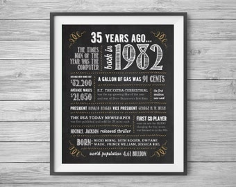 35th Birthday or Anniversary Chalk Sign, Printable 8x10 and 16x20, Party Supplies, 35 Years Ago in 1982, Instant Digital Download