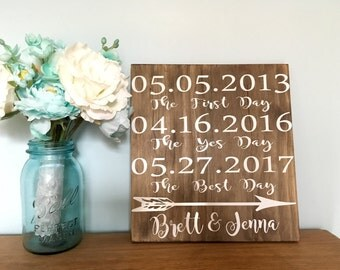 Personalized Wedding Dates Sign - Personalized Anniversary Gift - Our Love Story Personalized Sign Rustic Wedding Sign - custom wood sign