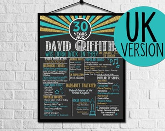 30th Birthday Chalkboard Poster uk version Britain | 30 Years Ago | Teal & Gold | Born in the year 1987 | DIGITAL FILE - PRINTABLE