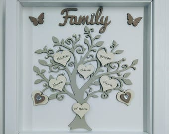 Personalised Family trees