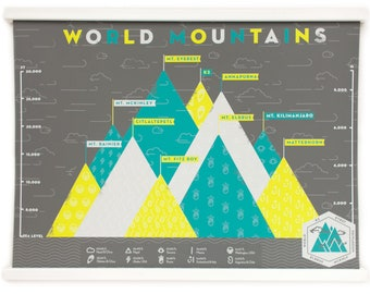 World Mountains Print