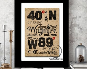 Longitude Personalized Burlap Print - Framed or Unframed - GPS Coordinates - Free Proof - Name Sign - Personalized Wedding Anniversary Gift