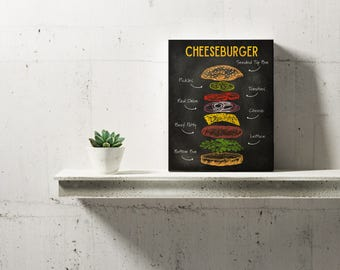 Chalkboard Cheeseburger Poster, Cheeseburger Ingredients Poster, Cheeseburger Poster, Printable Wall Decor